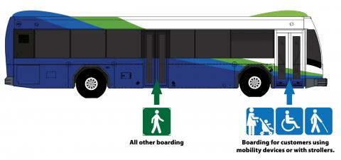 Front door boarding is reserved for those using mobility devices or for customers with strollers.